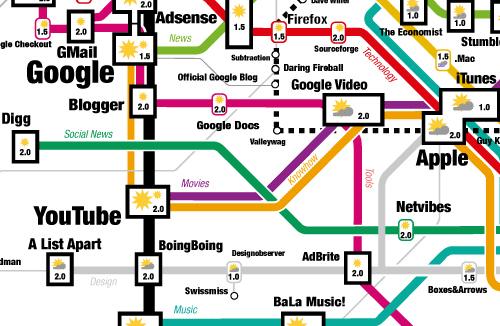 web trend 2007