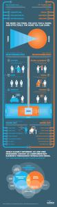 uxdesigner-vs-webdesigner