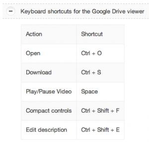 google-drive-shortcuts