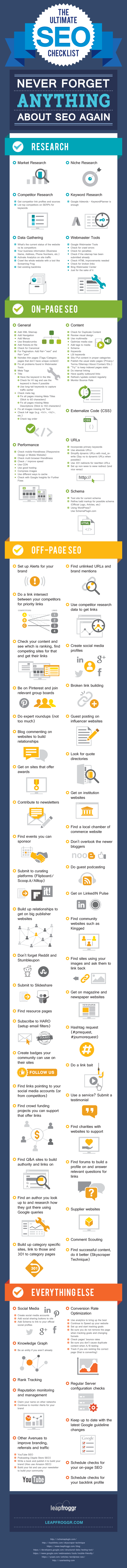 Ultimate SEO checklist