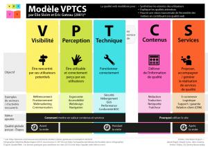 VPTCS
