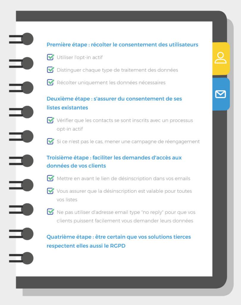 checklist RGPD-GDPR