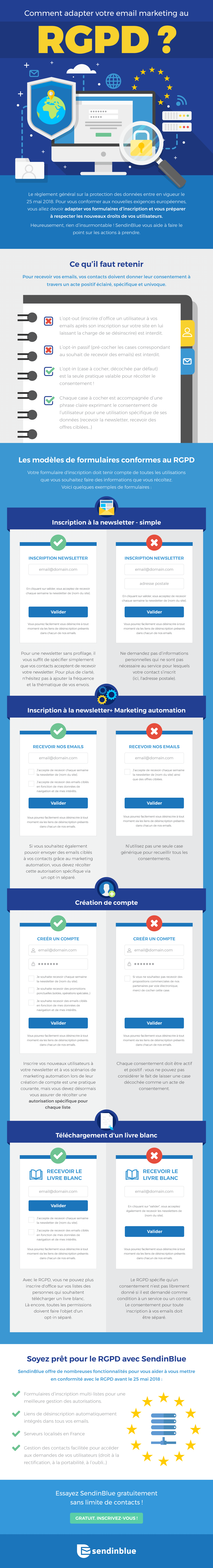 RGPD : mode d'emploi pour l'emailing