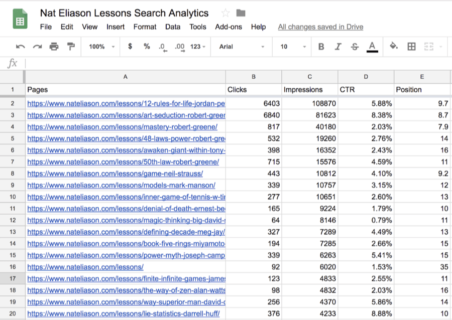 analyse de la recherche 1 via Search Analytics