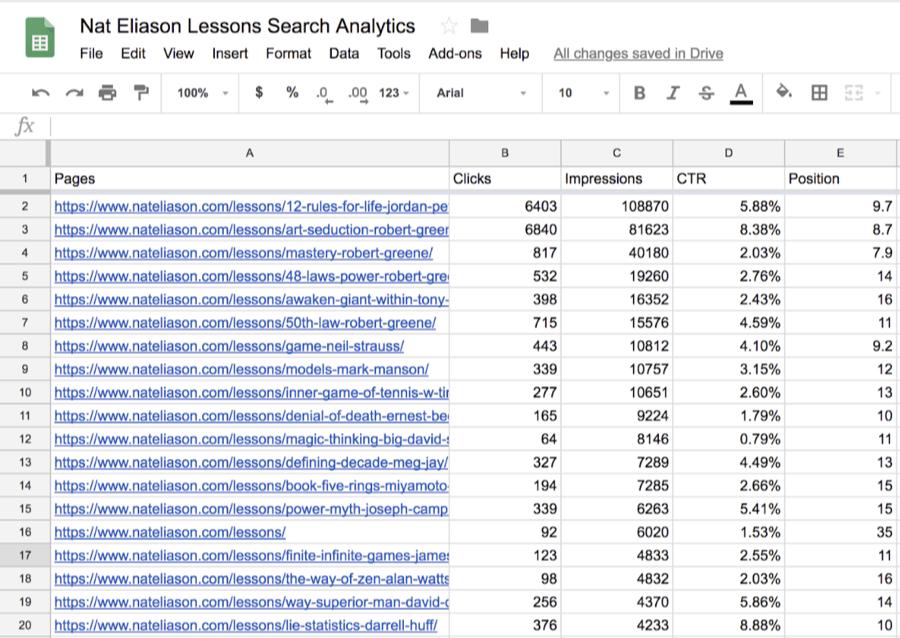 analyse de la recherche 1 via Search Analytics